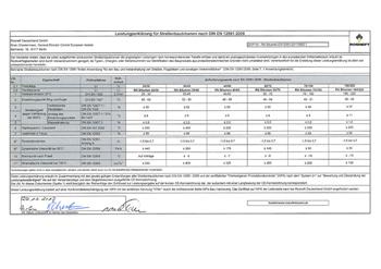 Leistungserklärung für Straßenbaubitumen nach DIN EN 12591:2009
